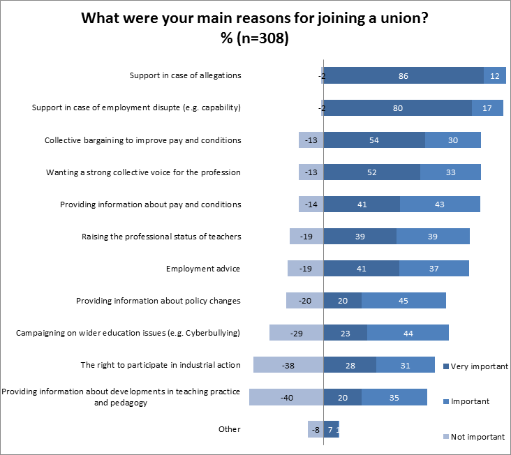 comparing_reasons_0