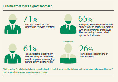 what_makes_great_teacher